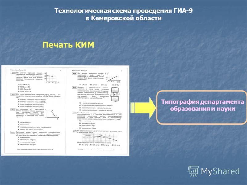 Технологическая схема проведения ГИА-9 в Кемеровской области Печать КИМ Типография департамента образования и науки
