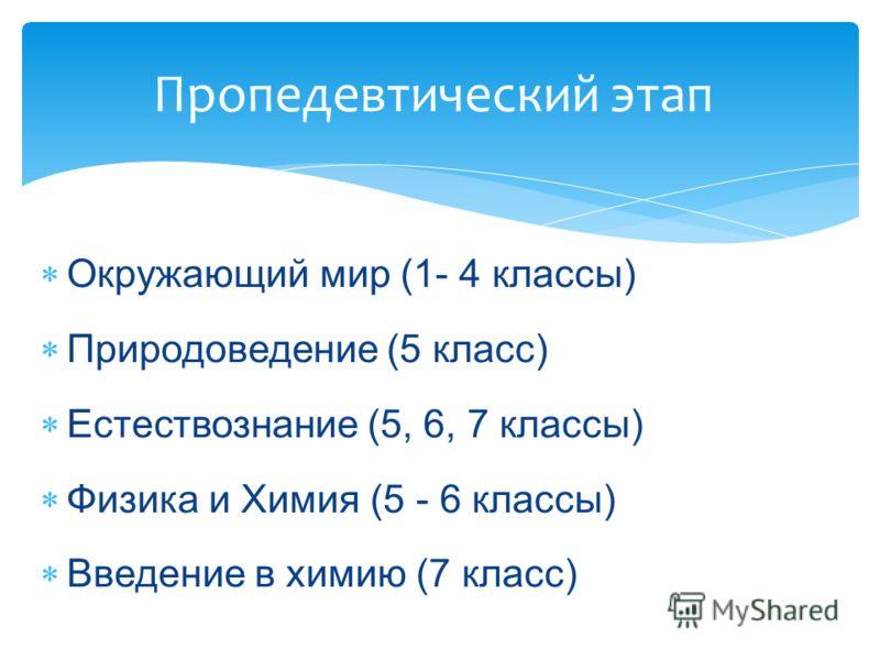 Окружающий мир (1- 4 классы) Природоведение (5 класс) Естествознание (5, 6, 7 классы) Физика и Химия (5 - 6 классы) Введение в химию (7 класс) Пропедевтический этап