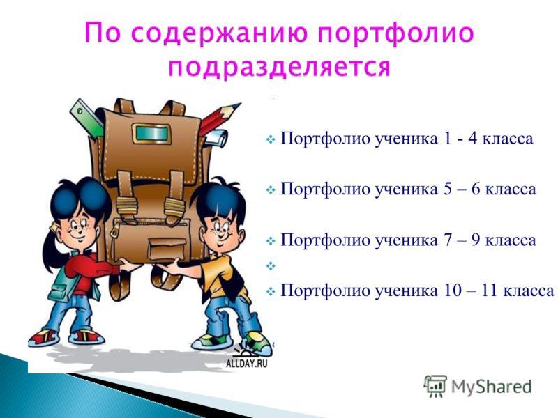 Портфолио ученика 1 - 4 класса Портфолио ученика 5 – 6 класса Портфолио ученика 7 – 9 класса Портфолио ученика 10 – 11 класса