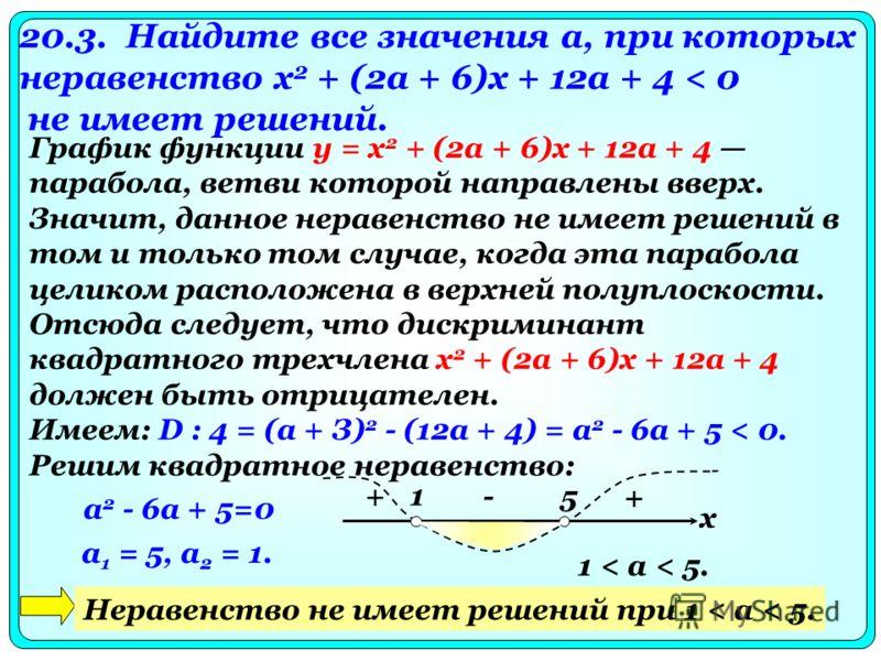 20.3. Найдите все значения а, при которых неравенство х 2 + (2а + 6)х + 12а + 4 < 0 не имеет решений. Неравенство не имеет решений при 1 < а < 5. a 2 - 6а + 5=0 a 1 = 5, a 2 = 1. x 5 1 + -+ 1 < а < 5. График функции у = х 2 + (2a + 6)х + 12a + 4 пара