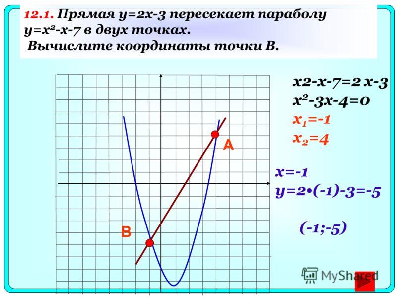 12.1. Прямая y=2x-3 пересекает параболу y=x 2 -x-7 в двух точках. Вычислите координаты точки B. А В x2-x-7=2 x-3 x 2 -3x-4=0 x 1 =-1 x 2 =4 x=-1 y=2(-1)-3=-5 (-1;-5)