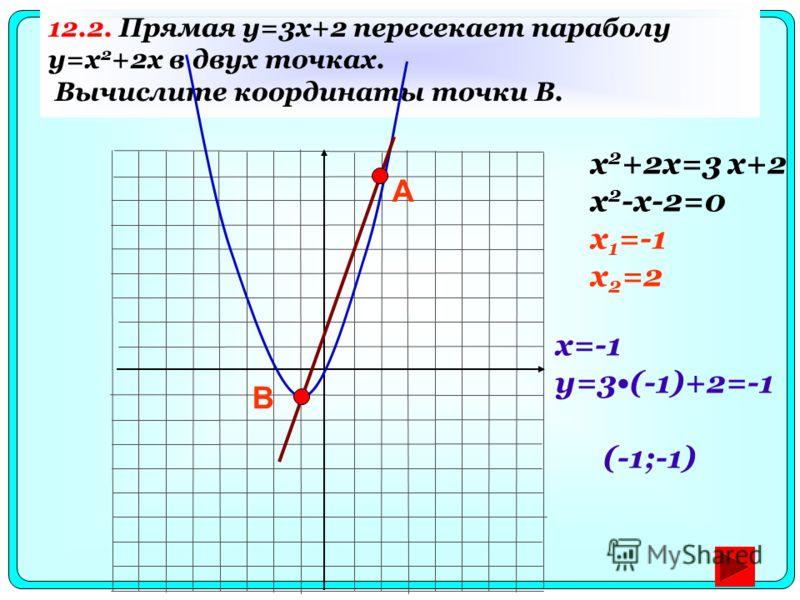 12.2. Прямая y=3x+2 пересекает параболу y=x 2 +2x в двух точках. Вычислите координаты точки B. А В x 2 +2x=3 x+2 x 2 -x-2=0 x 1 =-1 x 2 =2 x=-1 y=3(-1)+2=-1 (-1;-1)