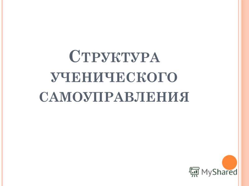 С ТРУКТУРА УЧЕНИЧЕСКОГО САМОУПРАВЛЕНИЯ