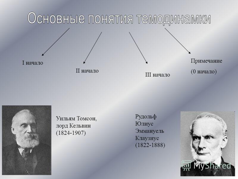 Рудольф Юлиус Эммануель Клаузиус (1822-1888) Уильям Томсон, лорд Кельвин (1824-1907) I начало II начало III начало Примечание (0 начало)