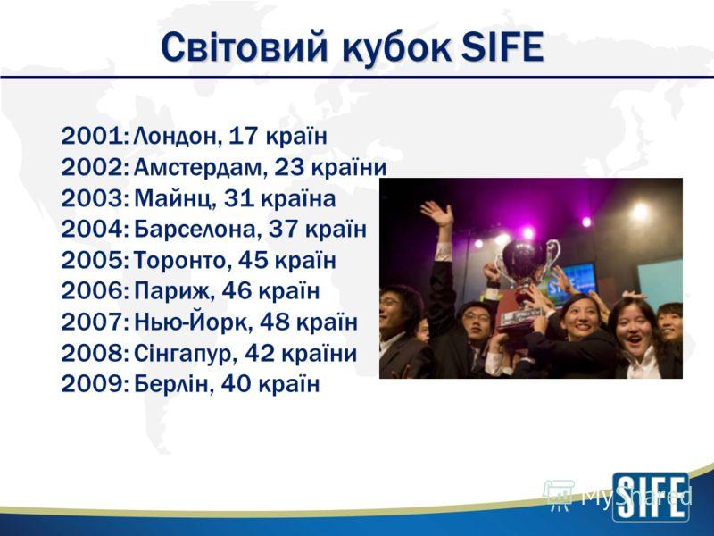 Світовий кубок SIFE 2001: Лондон, 17 країн 2002: Амстердам, 23 країни 2003: Майнц, 31 країна 2004: Барселона, 37 країн 2005: Торонто, 45 країн 2006: Париж, 46 країн 2007: Нью-Йорк, 48 країн 2008: Сінгапур, 42 країни 2009: Берлін, 40 країн