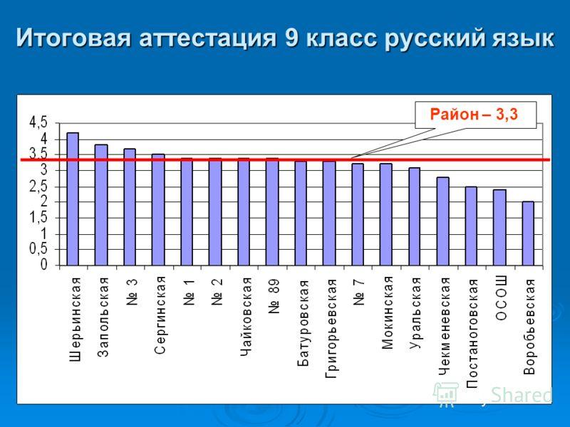 Итоговая аттестация 9 класс русский язык Район – 3,3