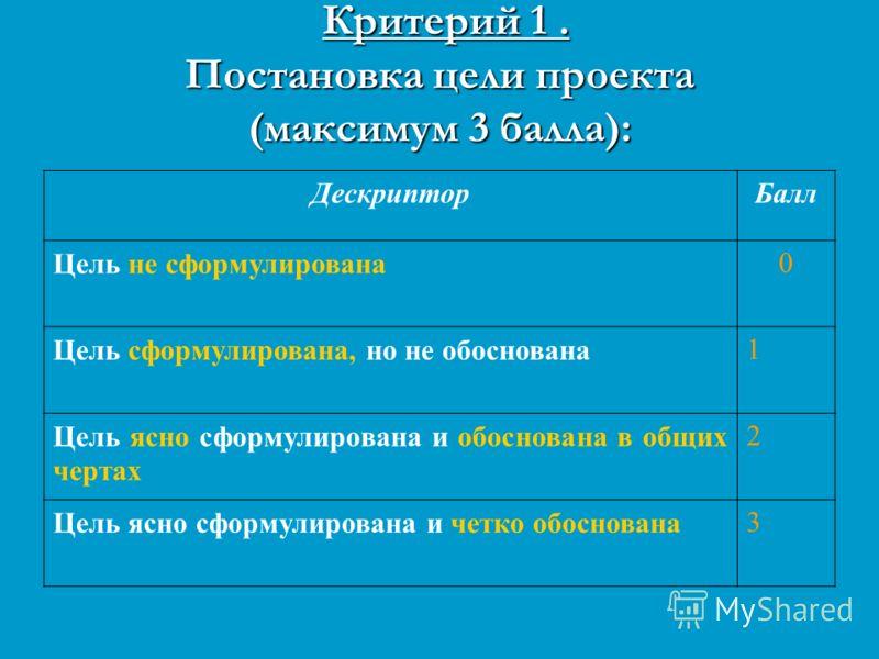 Критерий 1. Постановка цели проекта (максимум 3 балла): Критерий 1. Постановка цели проекта (максимум 3 балла): ДескрипторБалл Цель не сформулирована0 Цель сформулирована, но не обоснована1 Цель ясно сформулирована и обоснована в общих чертах 2 Цель