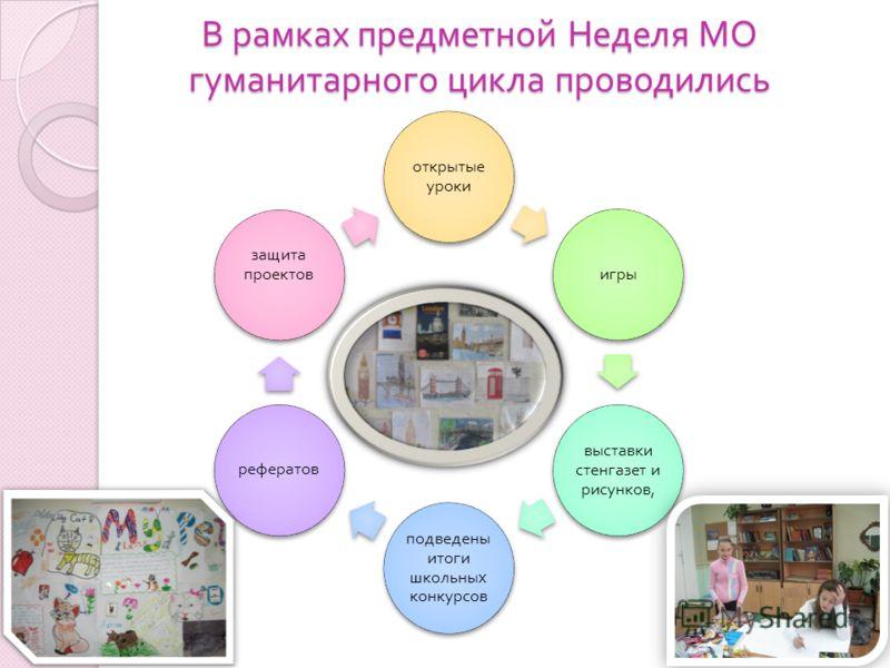 В рамках предметной Неделя МО гуманитарного цикла проводились открытые уроки игры выставки стенгазет и рисунков, подведены итоги школьных конкурсов рефератов защита проектов