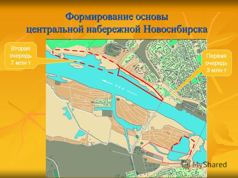 Формирование основы центральной набережной Новосибирска Первая очередь 3 млн т Вторая очередь 7 млн т