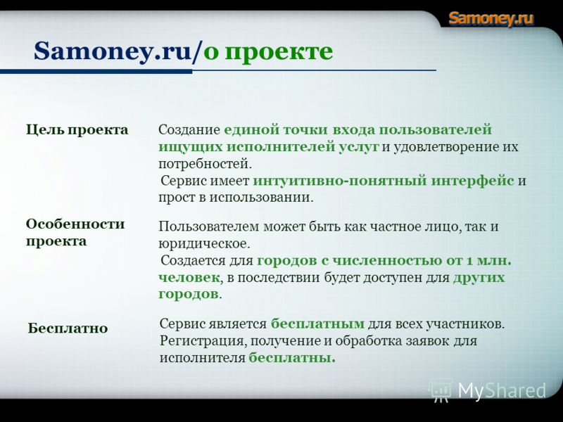 Samoney.ru/о проекте Цель проекта Особенности проекта Бесплатно Создание единой точки входа пользователей ищущих исполнителей услуг и удовлетворение их потребностей. Сервис имеет интуитивно-понятный интерфейс и прост в использовании. Пользователем мо