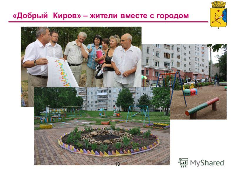 «Добрый Киров» – жители вместе с городом 10
