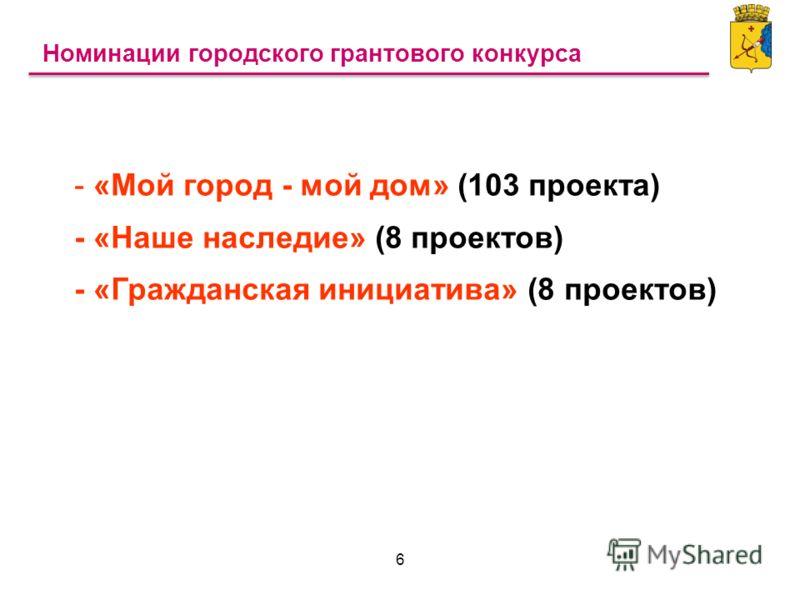 Номинации городского грантового конкурса - «Мой город - мой дом» (103 проекта) - «Наше наследие» (8 проектов) - «Гражданская инициатива» (8 проектов) 6