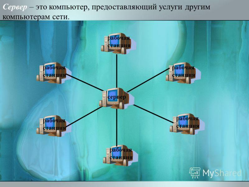 сервер рабочая станция Сервер – это компьютер, предоставляющий услуги другим компьютерам сети.