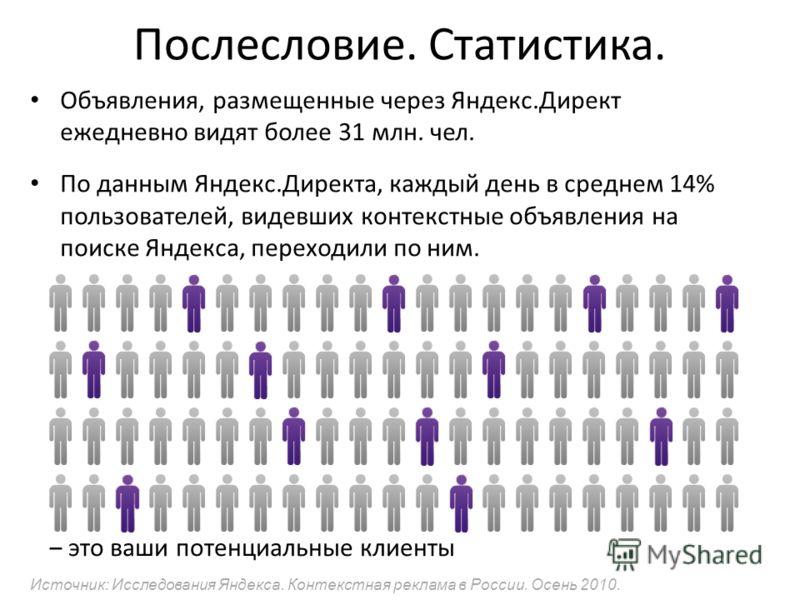 Послесловие. Статистика. Объявления, размещенные через Яндекс.Директ ежедневно видят более 31 млн. чел. По данным Яндекс.Директа, каждый день в среднем 14% пользователей, видевших контекстные объявления на поиске Яндекса, переходили по ним. Источник: