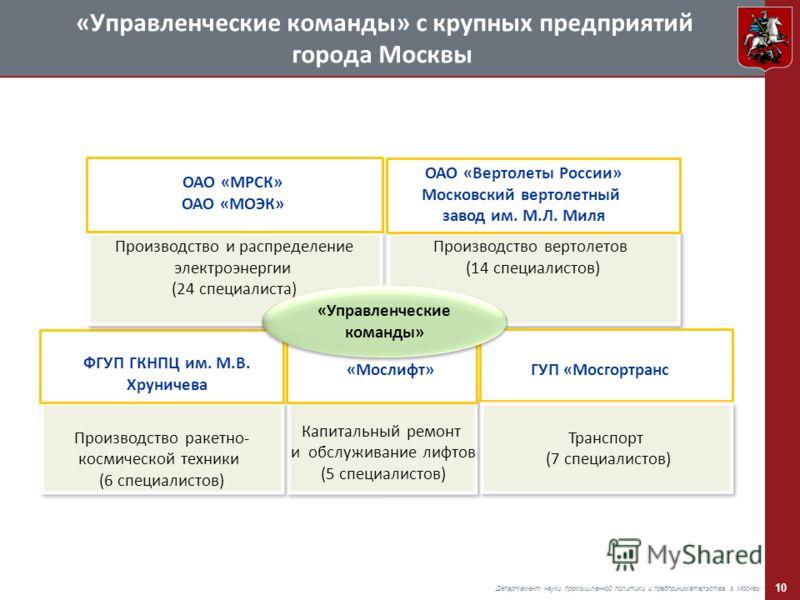 10 Департамент науки, промышленной политики и предпринимательства г. Москвы Капитальный ремонт и обслуживание лифтов (5 специалистов) Капитальный ремонт и обслуживание лифтов (5 специалистов) Производство вертолетов (14 специалистов) Производство вер