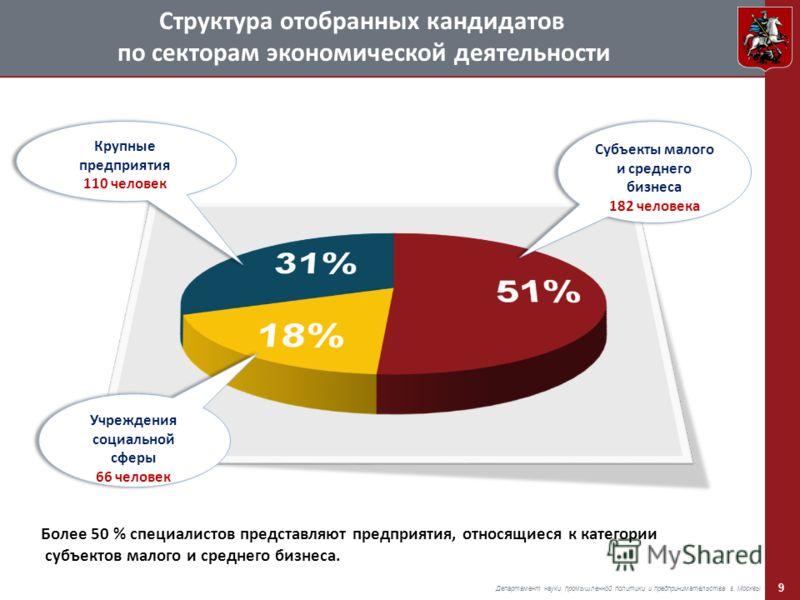 9 Департамент науки, промышленной политики и предпринимательства г. Москвы Более 50 % специалистов представляют предприятия, относящиеся к категории субъектов малого и среднего бизнеса. Крупные предприятия 110 человек Крупные предприятия 110 человек