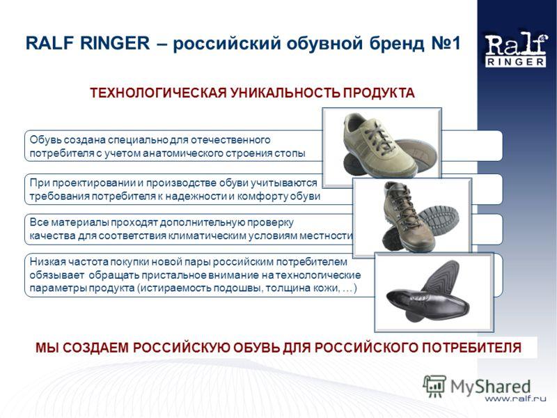 ТЕХНОЛОГИЧЕСКАЯ УНИКАЛЬНОСТЬ ПРОДУКТА RALF RINGER – российский обувной бренд 1 Обувь создана специально для отечественного потребителя с учетом анатомического строения стопы При проектировании и производстве обуви учитываются требования потребителя к