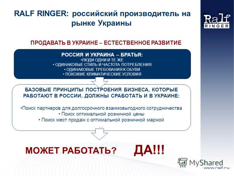 RALF RINGER: российский производитель на рынке Украины РОССИЯ И УКРАИНА – БРАТЬЯ: ЛЮДИ ОДНИ И ТЕ ЖЕ ОДИНАКОВЫЕ СТИЛЬ И ЧАСТОТА ПОТРЕБЛЕНИЯ ОДИНАКОВЫЕ ТРЕБОВАНИЯ К ОБУВИ ПОХОЖИЕ КЛИМАТИЧЕСКИЕ УСЛОВИЯ БАЗОВЫЕ ПРИНЦИПЫ ПОСТРОЕНИЯ БИЗНЕСА, КОТОРЫЕ РАБОТА