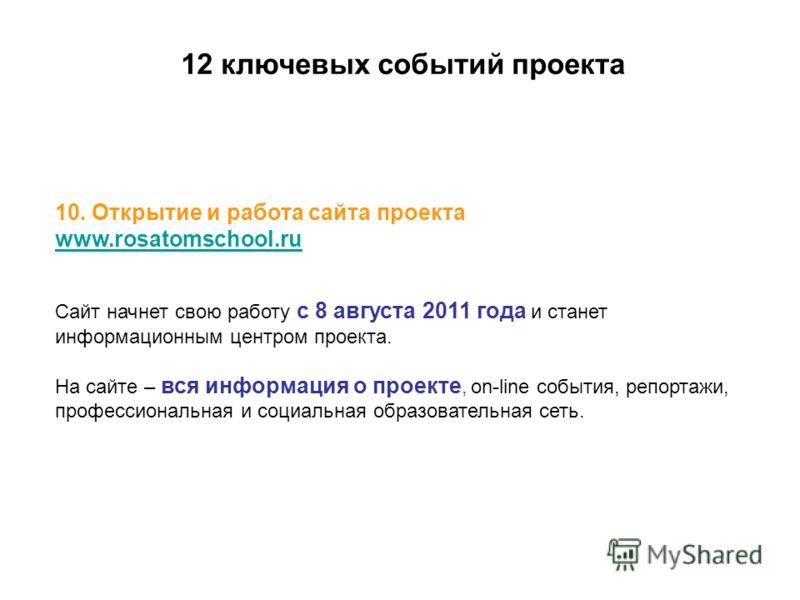 12 ключевых событий проекта 10. Открытие и работа сайта проекта www.rosatomschool.ru www.rosatomschool.ru Сайт начнет свою работу с 8 августа 2011 года и станет информационным центром проекта. На сайте – вся информация о проекте, on-line события, реп