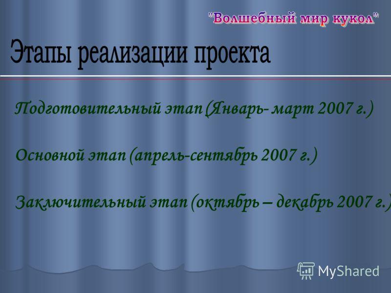 Подготовительный этап (Январь- март 2007 г.) Основной этап (апрель-сентябрь 2007 г.) Заключительный этап (октябрь – декабрь 2007 г.)