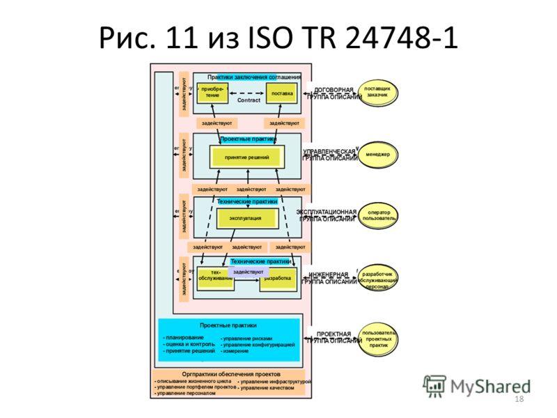Рис. 11 из ISO TR 24748-1 18
