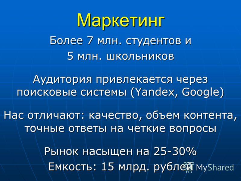 Маркетинг Более 7 млн. студентов и 5 млн. школьников Аудитория привлекается через поисковые системы (Yandex, Google) Нас отличают: качество, объем контента, точные ответы на четкие вопросы Рынок насыщен на 25-30% Емкость: 15 млрд. рублей