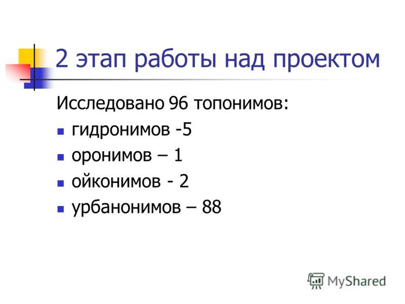 2 этап работы над проектом Исследовано 96 топонимов: гидронимов -5 оронимов – 1 ойконимов - 2 урбанонимов – 88