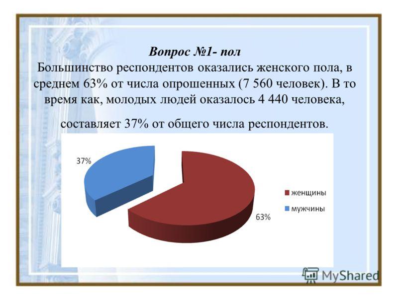 Вопрос 1- пол Большинство респондентов оказались женского пола, в среднем 63% от числа опрошенных (7 560 человек). В то время как, молодых людей оказалось 4 440 человека, составляет 37% от общего числа респондентов.