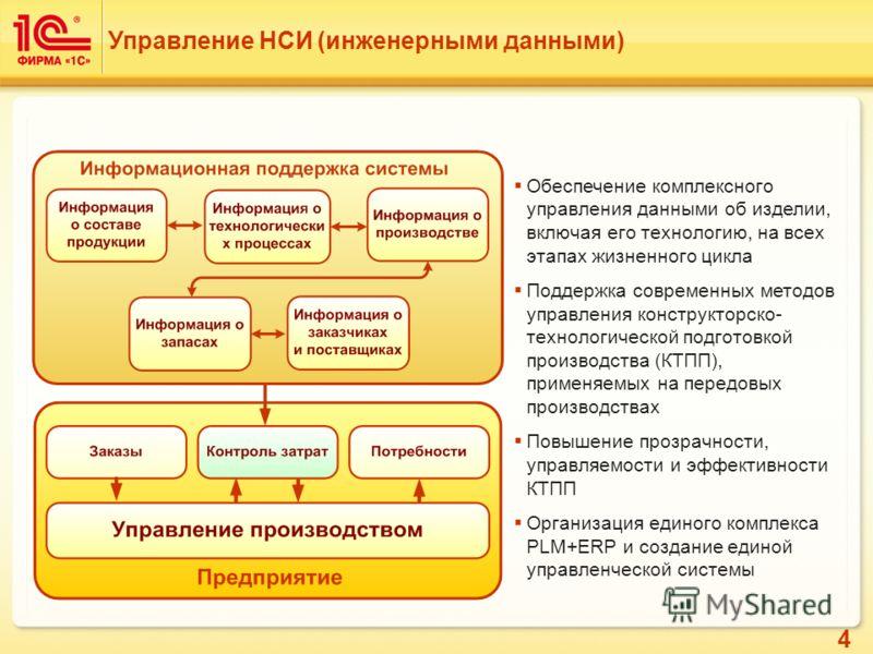 4 Управление НСИ (инженерными данными) Обеспечение комплексного управления данными об изделии, включая его технологию, на всех этапах жизненного цикла Поддержка современных методов управления конструкторско- технологической подготовкой производства (