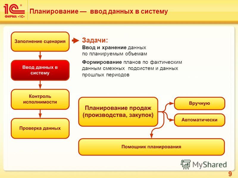 9 Планирование ввод данных в систему Задачи: Ввод и хранение данных по планируемым объемам Формирование планов по фактическим данным смежных подсистем и данных прошлых периодов