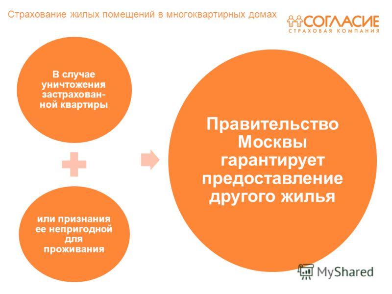 Страхование жилых помещений в многоквартирных домах В случае уничтожения застрахован- ной квартиры или признания ее непригодной для проживания Правительство Москвы гарантирует предоставление другого жилья