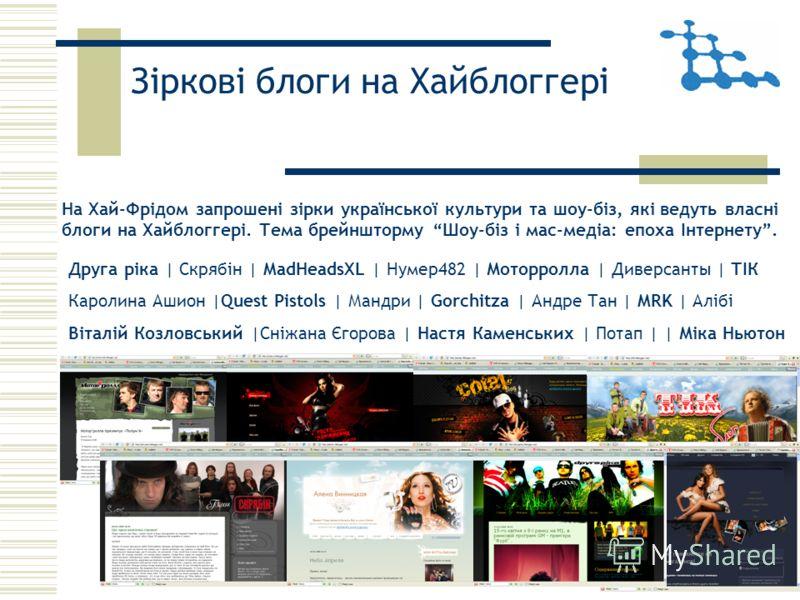 Зіркові блоги на Хайблоггері На Хай-Фрідом запрошені зірки української культури та шоу-біз, які ведуть власні блоги на Хайблоггері. Тема брейншторму Шоу-біз і мас-медіа: епоха Інтернету. Друга ріка | Скрябін | MadHeadsXL | Нумер482 | Моторролла | Див
