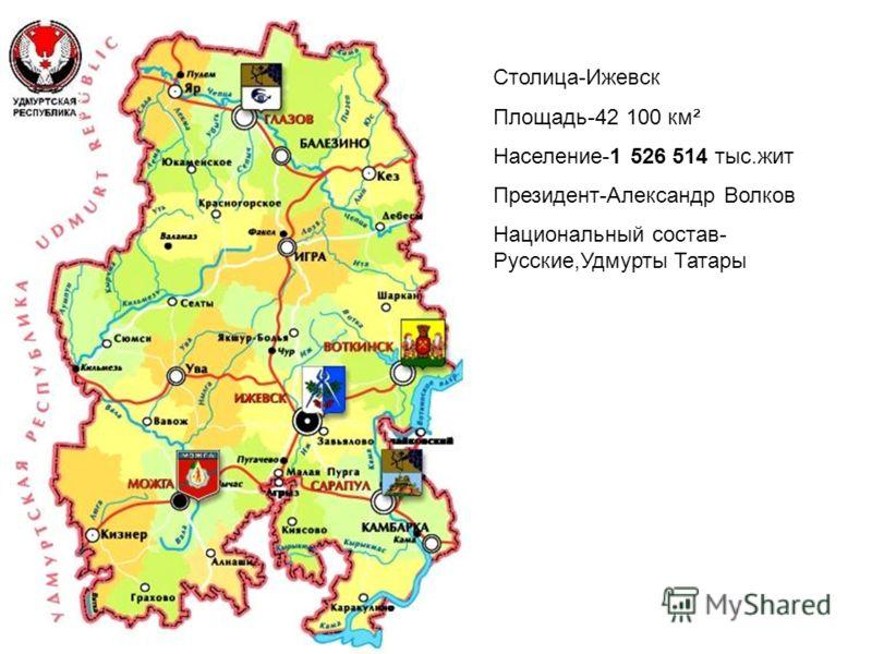 Столица-Ижевск Площадь-42 100 км² Население-1 526 514 тыс.жит Президент-Александр Волков Национальный состав- Русские,Удмурты Татары