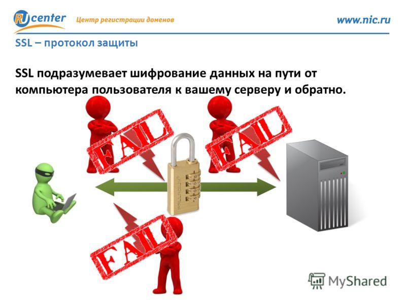 SSL – протокол защиты SSL подразумевает шифрование данных на пути от компьютера пользователя к вашему серверу и обратно.