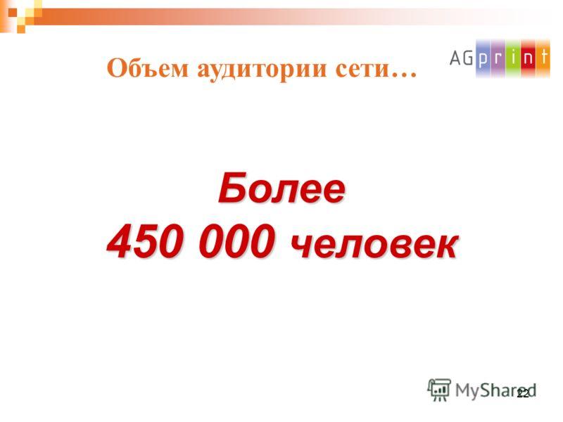 22 Объем аудитории сети… Более 450 000 человек