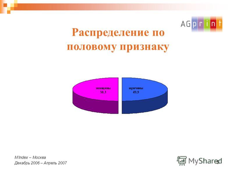 5 Распределение по половому признаку MIndex – Москва Декабрь 2006 – Апрель 2007