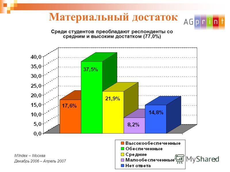 7 Материальный достаток Среди студентов преобладают респонденты со средним и высоким достатком (77,0%) MIndex – Москва Декабрь 2006 – Апрель 2007