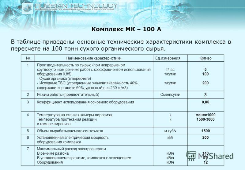 Комплекс МК – 100 А В таблице приведены основные технические характеристики комплекса в пересчете на 100 тонн сухого органического сырья. Наименование характеристикиЕд.измеренияКол-во 1Производительность по сырью (при непрерывном круглосуточном режим