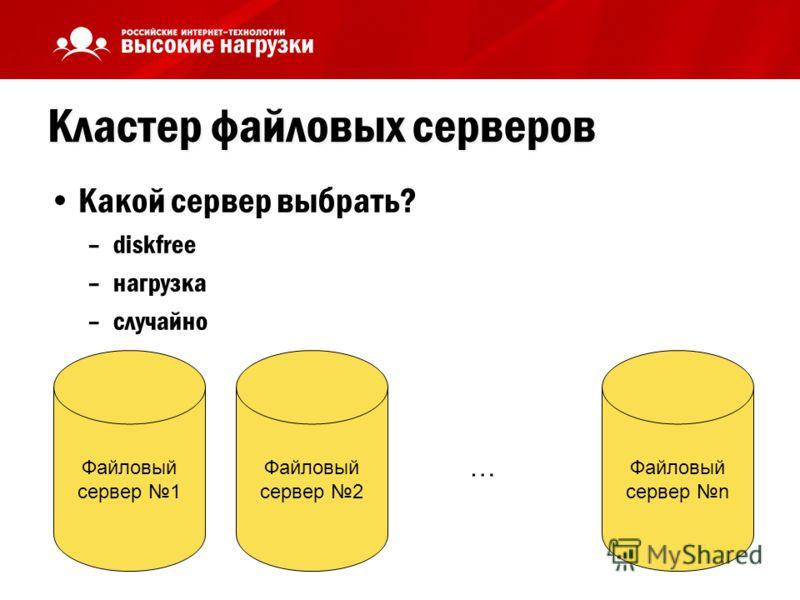 Кластер файловых серверов Какой сервер выбрать? –diskfree –нагрузка –случайно Файловый сервер 1 Файловый сервер 2 Файловый сервер n …