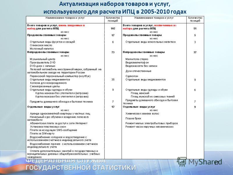 17 Актуализация наборов товаров и услуг, используемого для расчета ИПЦ в 2005-2010 годах