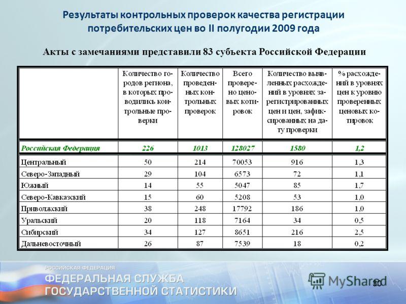 30 Результаты контрольных проверок качества регистрации потребительских цен во II полугодии 2009 года Акты с замечаниями представили 83 субъекта Российской Федерации