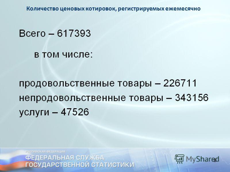 8 Количество ценовых котировок, регистрируемых ежемесячно