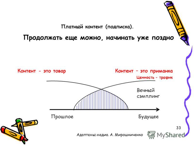 33 Адаптемы медиа. А. Мирошниченко Платный контент (подписка). Контент - это товарКонтент – это приманка Ценность - трафик ПрошлоеБудущее Продолжать еще можно, начинать уже поздно Вечный сэмплинг