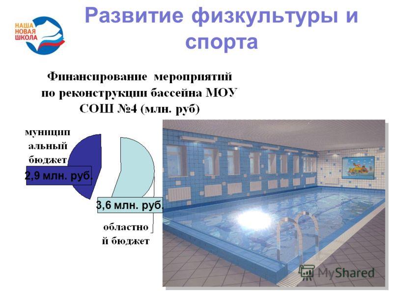 Развитие физкультуры и спорта 2,9 млн. руб. 3,6 млн. руб.