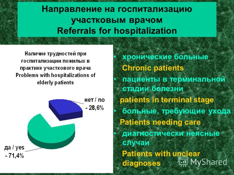 Направление на госпитализацию участковым врачом Referrals for hospitalization хронические больные Chronic patients пациенты в терминальной стадии болезни patients in terminal stage больные, требующие ухода Patients needing care диагностически неясные