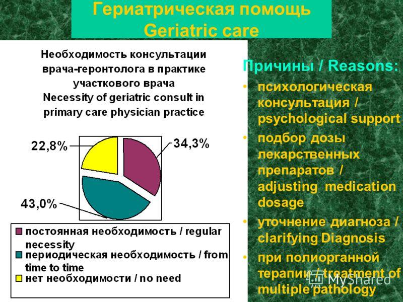 Причины / Reasons: психологическая консультация / psychological support подбор дозы лекарственных препаратов / adjusting medication dosage уточнение диагноза / clarifying Diagnosis при полиорганной терапии / treatment of multiple pathology Гериатриче