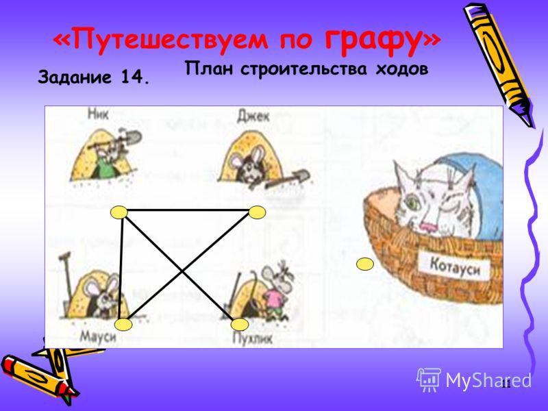 10 «Путешествуем по графу» Мы сегодня должны: узнать. что такое «путь в графе»; научиться строить и описывать пути в графах.