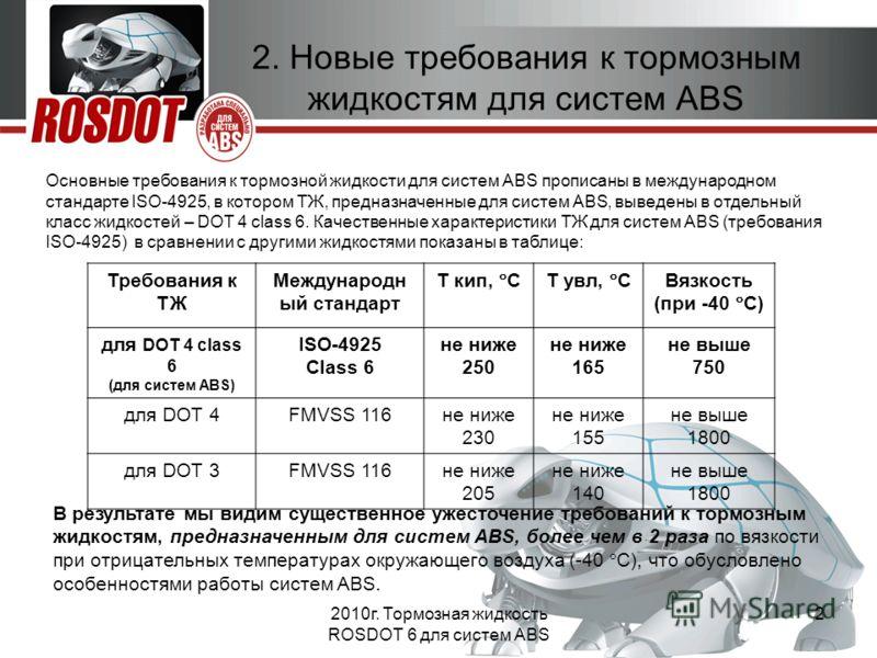 2010г. Тормозная жидкость ROSDOT 6 для систем ABS 2 2. Новые требования к тормозным жидкостям для систем ABS Требования к ТЖ Международн ый стандарт Т кип, СТ увл, С Вязкость (при -40 С) для DOT 4 class 6 (для систем ABS) ISO-4925 Class 6 не ниже 250