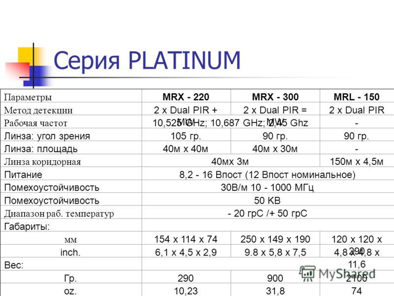 Серия PLATINUM Параметры MRX - 220MRX - 300MRL - 150 Метод детекции 2 x Dual PIR + MW 2 x Dual PIR = MW 2 x Dual PIR Рабочая частот 10,525 GHz; 10,687 GHz; 2,45 Ghz- Линза: угол зрения105 гр.90 гр. Линза: площадь40м x 40м40м x 30м- Линза коридорная 4