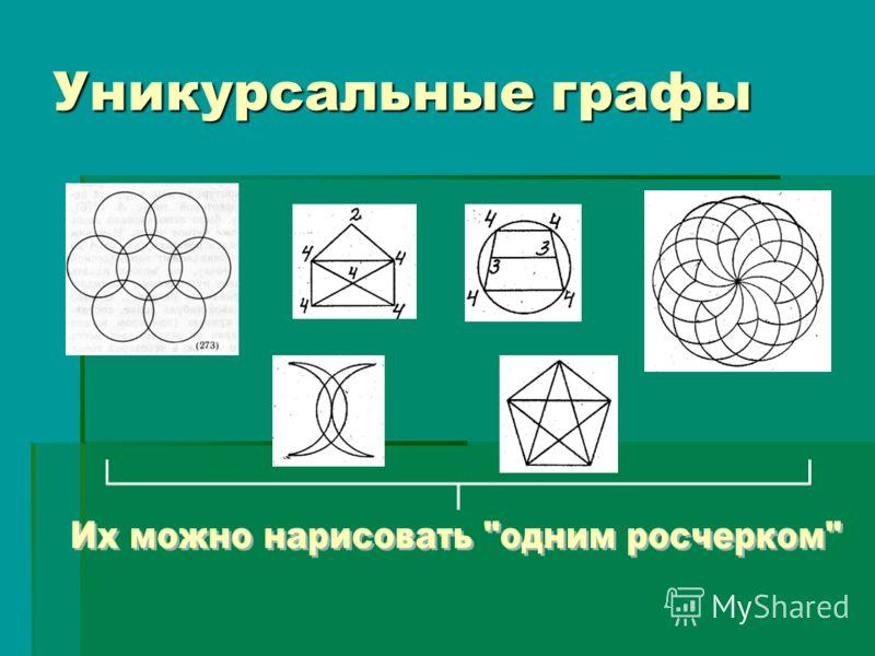 Уникурсальные графы